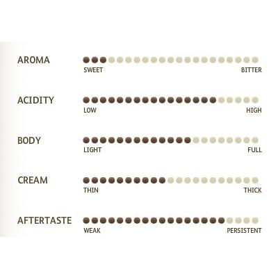 misceladoro-bio-blik-gemalen-aroma